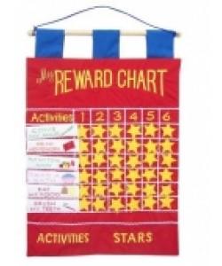 Lina: My Reward Chart