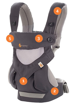 ergobaby 360 cool air instructions